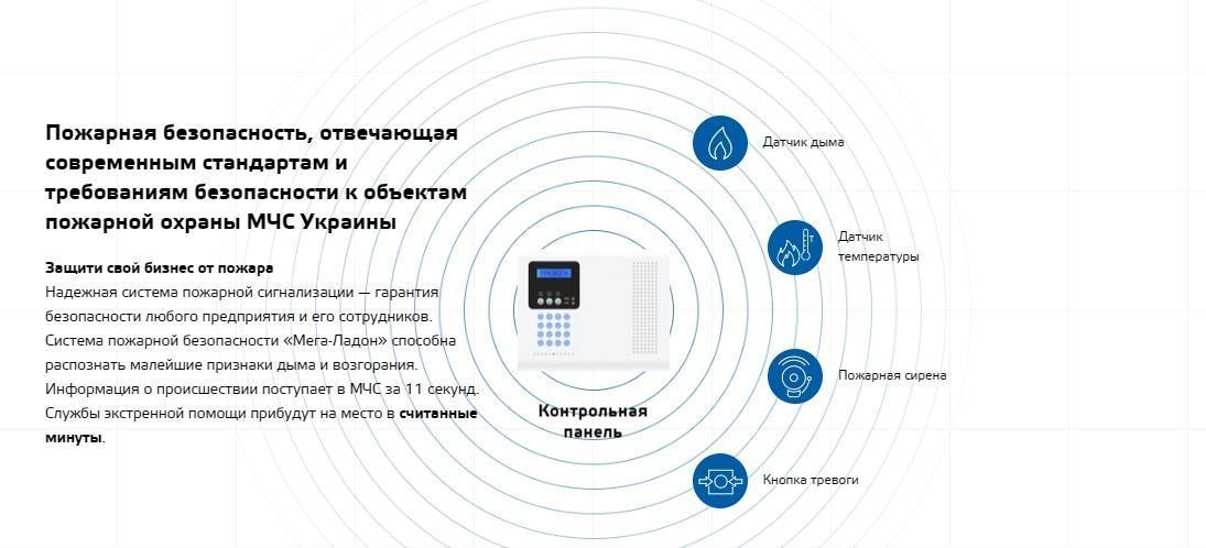 Screenshot 3 - Охрана Магазина Киев