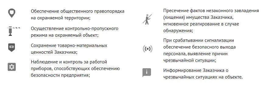 Охрана завода Киев